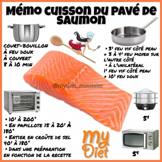Memo cuisson du pavé de saumon