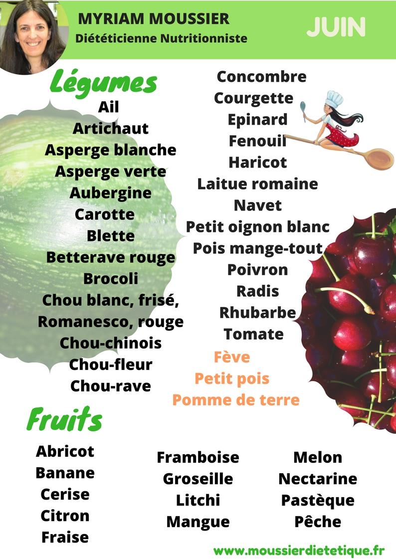 Calendrier des Saisons - Myriam Moussier - Diététicienne