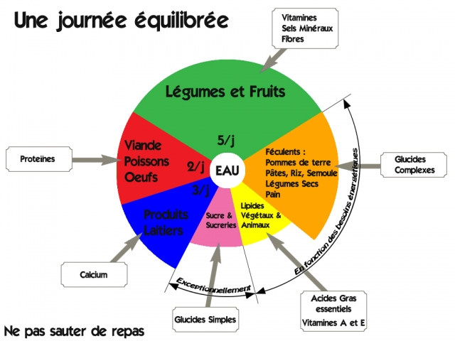 journee_equilibree