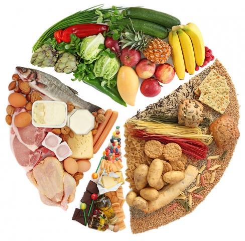 Groupes d'aliments