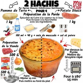 2 Hachis