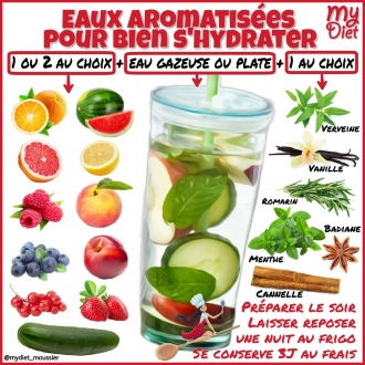 Eaux aromatisees