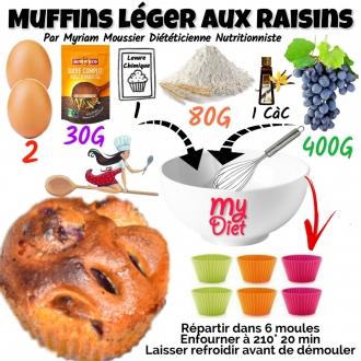 Muffins légers aux raisins