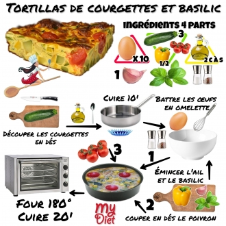 Tortillas de courgettes et basilic