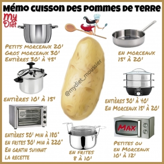 Memo cuisson des pommes de terre