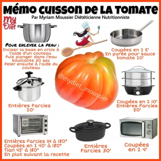 Memo cuisson de la tomate