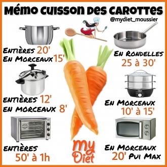 Memo Cuisson des carottes