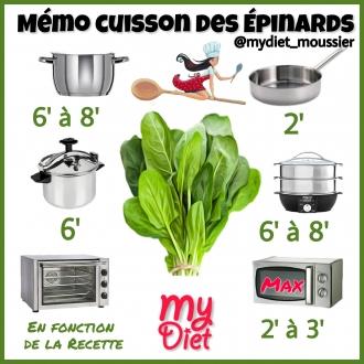 Memo cuisson des épinards