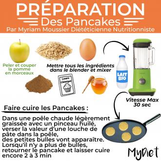 Préparation des pancakes