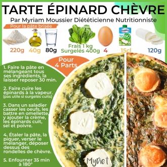 Tarte épinard_chèvre